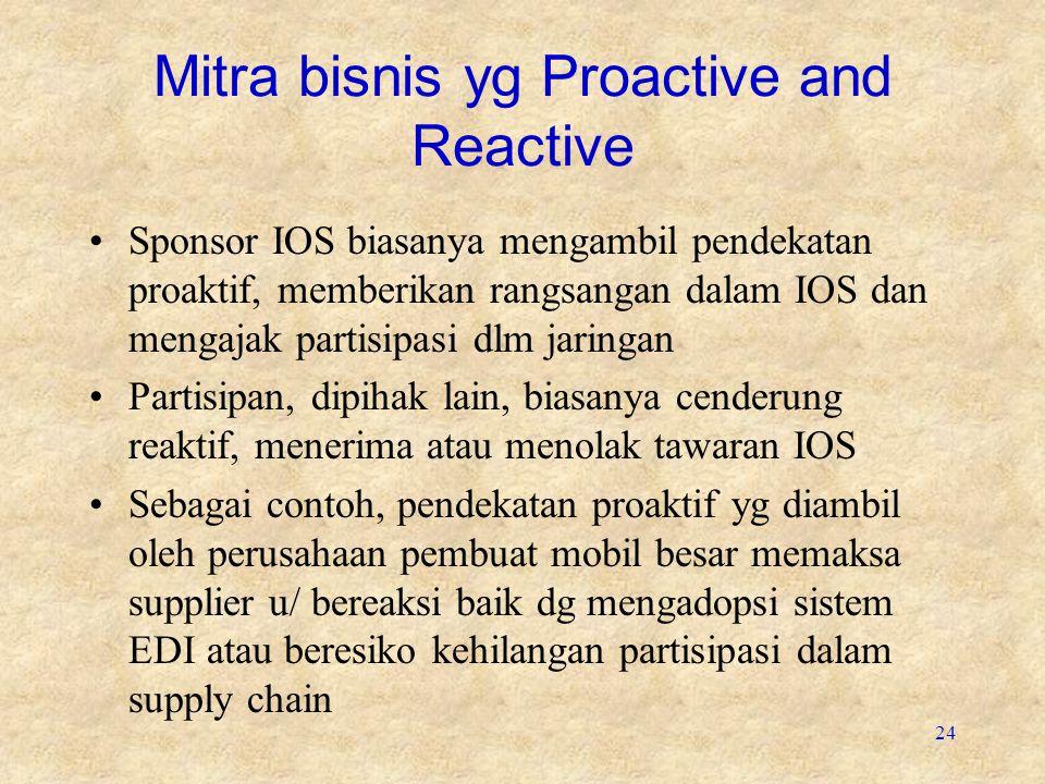 24 Mitra bisnis yg Proactive and Reactive Sponsor IOS biasanya mengambil pendekatan proaktif, memberikan rangsangan dalam IOS dan mengajak partisipasi