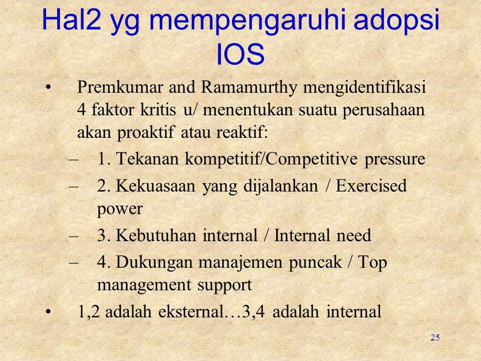 25 Hal2 yg mempengaruhi adopsi IOS Premkumar and Ramamurthy mengidentifikasi 4 faktor kritis u/ menentukan suatu perusahaan akan proaktif atau reaktif: –1.