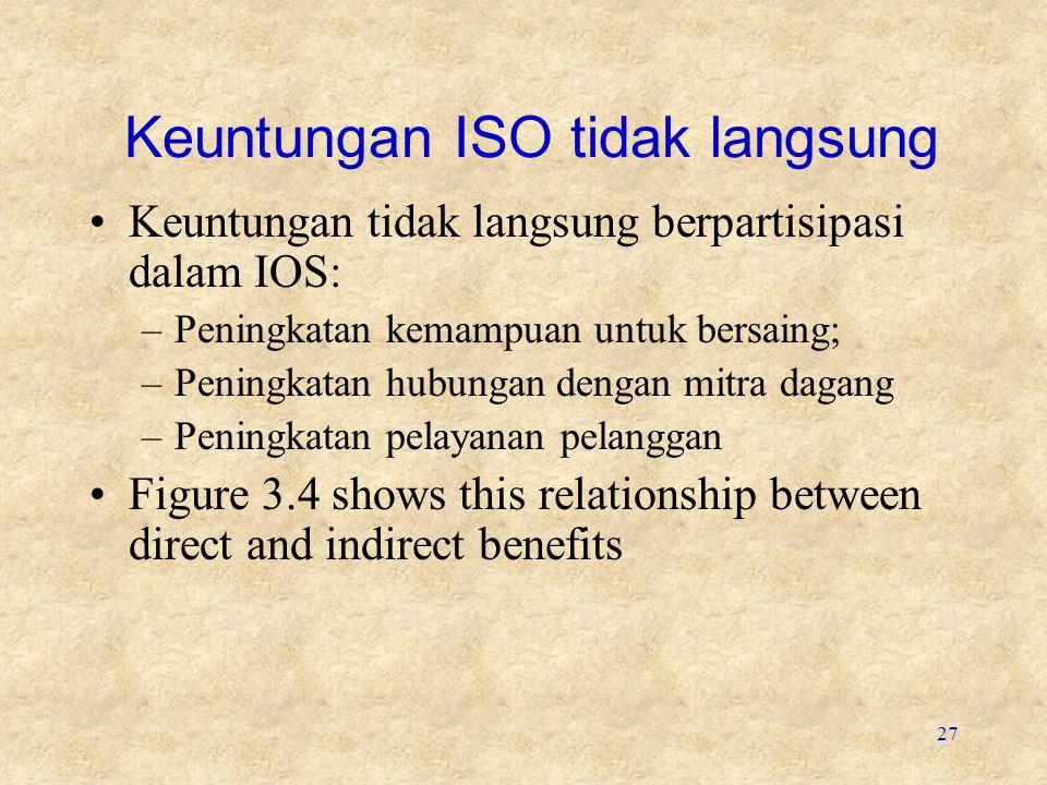 27 Keuntungan ISO tidak langsung Keuntungan tidak langsung berpartisipasi dalam IOS: –Peningkatan kemampuan untuk bersaing; –Peningkatan hubungan deng