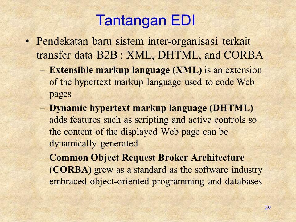 29 Tantangan EDI Pendekatan baru sistem inter-organisasi terkait transfer data B2B : XML, DHTML, and CORBA –Extensible markup language (XML) is an ext