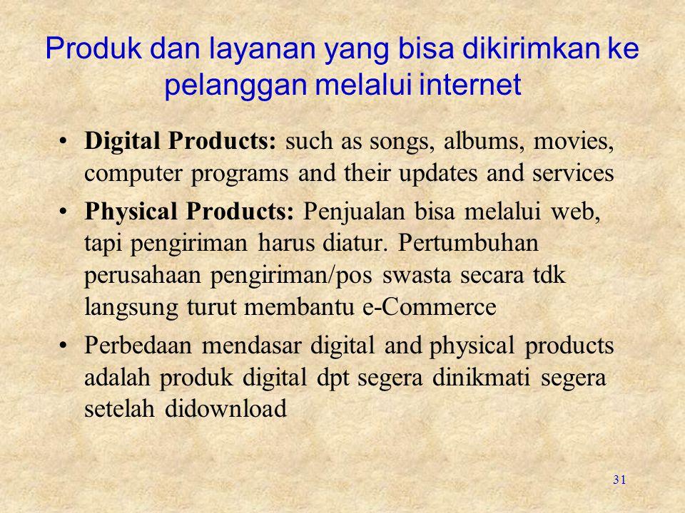 31 Produk dan layanan yang bisa dikirimkan ke pelanggan melalui internet Digital Products: such as songs, albums, movies, computer programs and their