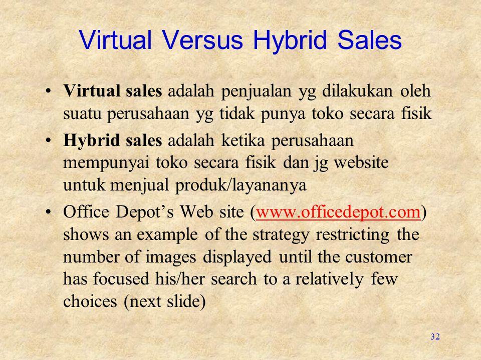 32 Virtual Versus Hybrid Sales Virtual sales adalah penjualan yg dilakukan oleh suatu perusahaan yg tidak punya toko secara fisik Hybrid sales adalah