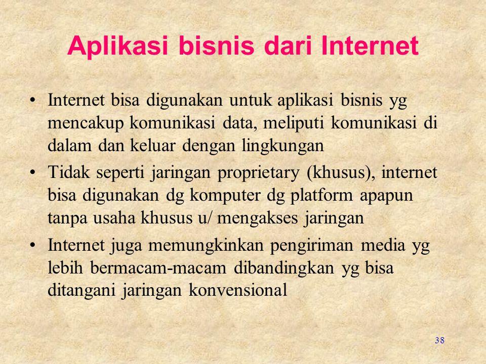 38 Aplikasi bisnis dari Internet Internet bisa digunakan untuk aplikasi bisnis yg mencakup komunikasi data, meliputi komunikasi di dalam dan keluar de
