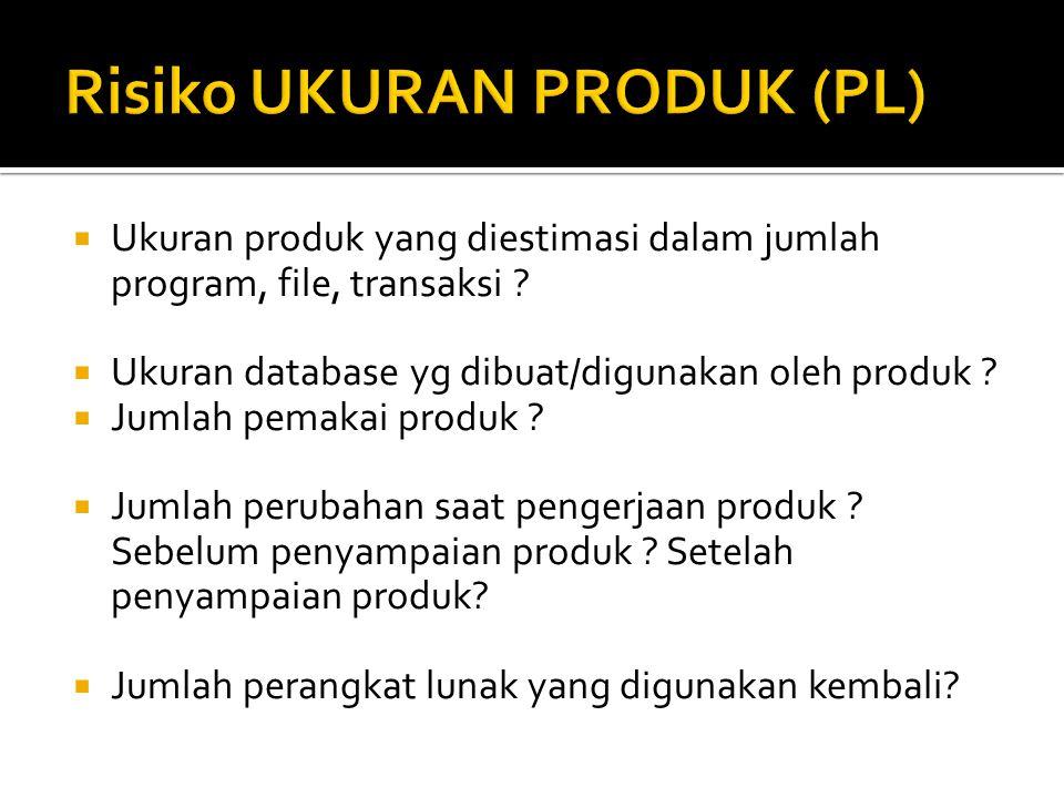 Ukuran produk yang diestimasi dalam jumlah program, file, transaksi ?  Ukuran database yg dibuat/digunakan oleh produk ?  Jumlah pemakai produk ?