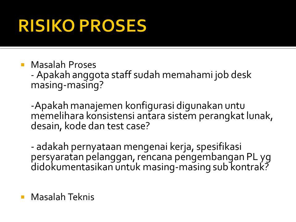  Masalah Proses - Apakah anggota staff sudah memahami job desk masing-masing? -Apakah manajemen konfigurasi digunakan untu memelihara konsistensi ant