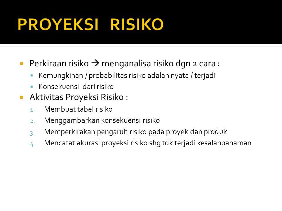  Perkiraan risiko  menganalisa risiko dgn 2 cara :  Kemungkinan / probabilitas risiko adalah nyata / terjadi  Konsekuensi dari risiko  Aktivitas