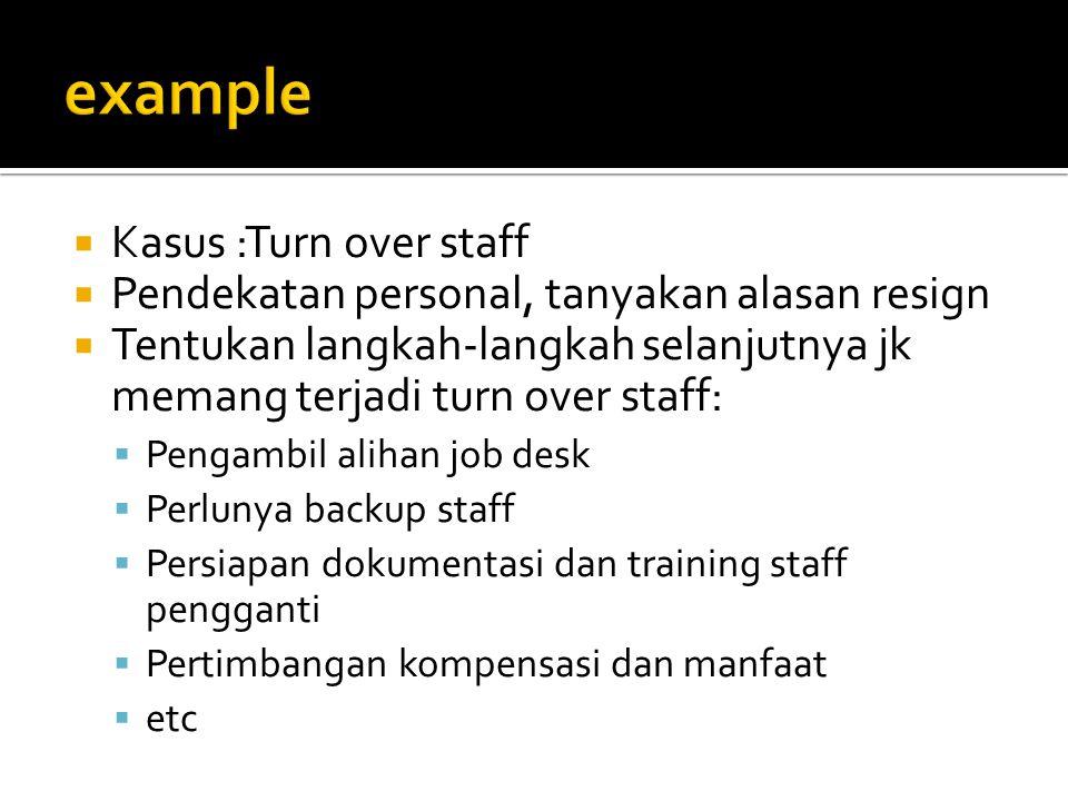  Kasus :Turn over staff  Pendekatan personal, tanyakan alasan resign  Tentukan langkah-langkah selanjutnya jk memang terjadi turn over staff:  Pen