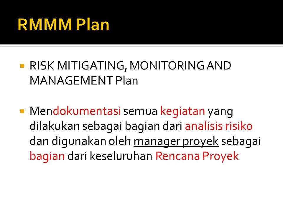  RISK MITIGATING, MONITORING AND MANAGEMENT Plan  Mendokumentasi semua kegiatan yang dilakukan sebagai bagian dari analisis risiko dan digunakan ole