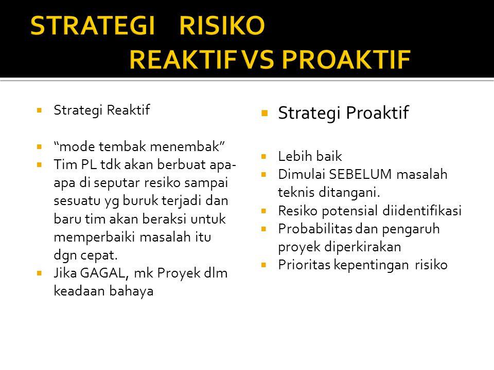 """ Strategi Reaktif  """"mode tembak menembak""""  Tim PL tdk akan berbuat apa- apa di seputar resiko sampai sesuatu yg buruk terjadi dan baru tim akan ber"""
