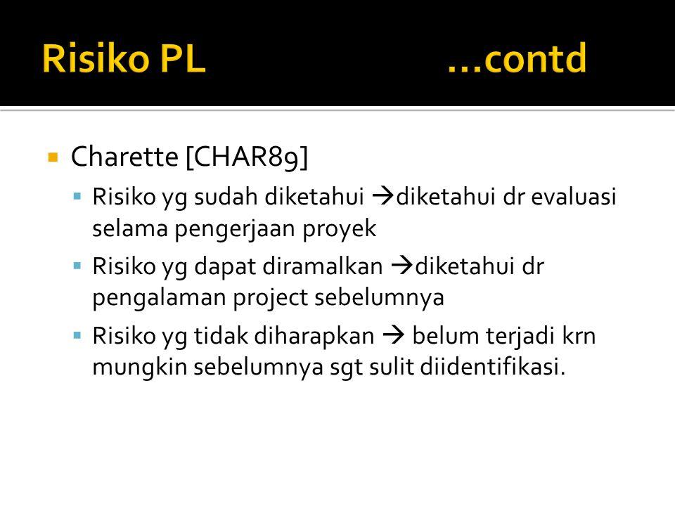  Charette [CHAR89]  Risiko yg sudah diketahui  diketahui dr evaluasi selama pengerjaan proyek  Risiko yg dapat diramalkan  diketahui dr pengalama