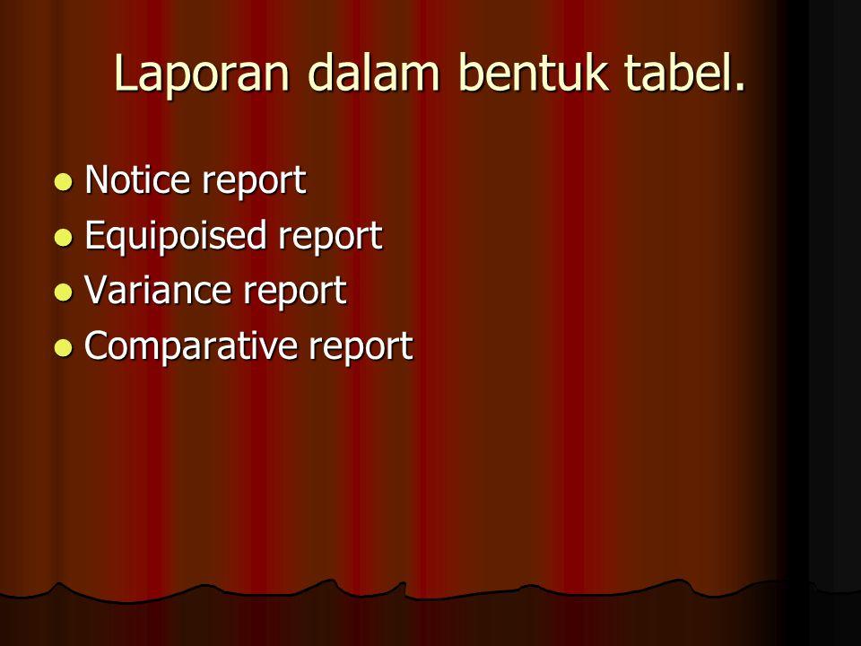 Laporan dalam bentuk tabel. Notice report Notice report Equipoised report Equipoised report Variance report Variance report Comparative report Compara