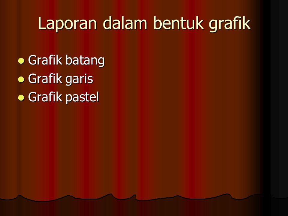 Laporan dalam bentuk grafik Grafik batang Grafik batang Grafik garis Grafik garis Grafik pastel Grafik pastel
