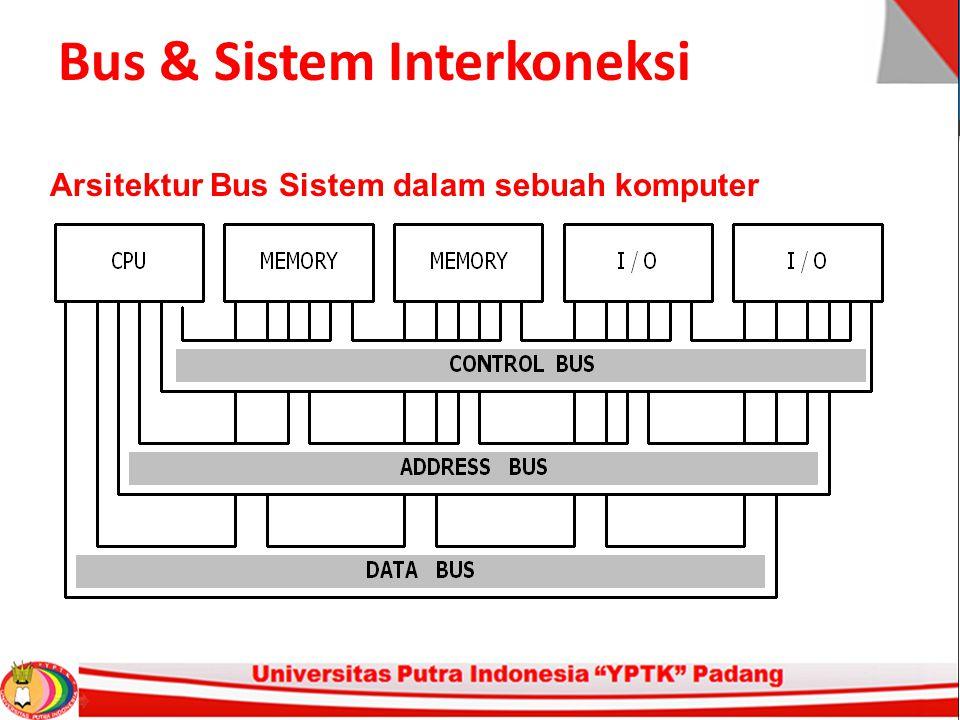 Bus & Sistem Interkoneksi Arsitektur Bus Sistem dalam sebuah komputer