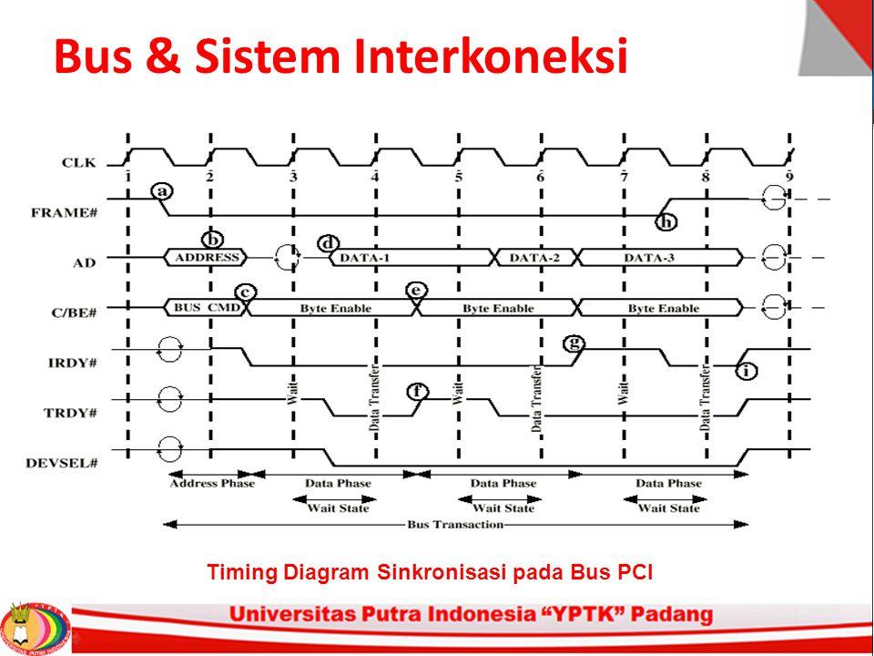 Bus & Sistem Interkoneksi Timing Diagram Sinkronisasi pada Bus PCI