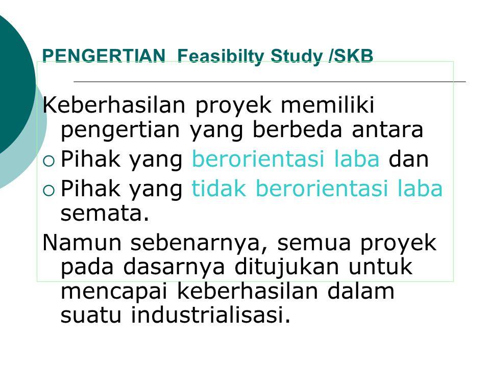 PENGERTIAN FS/SKB Oki, maka :  FS/SKB seyogyanya atau  Kasarnya (strongly) seharusnya dilakukan untuk mengurangi tingkat kemungkinan terjadinya kesalahan-kesalahan dalam pembangunan industrialisasi suatu negara.