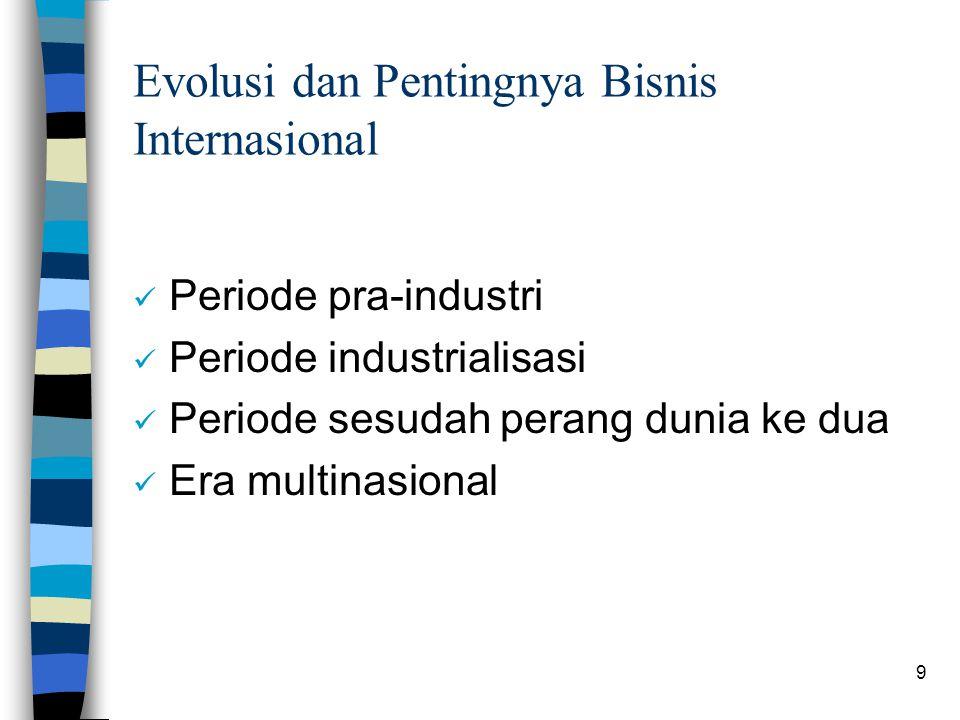 9 Evolusi dan Pentingnya Bisnis Internasional Periode pra-industri Periode industrialisasi Periode sesudah perang dunia ke dua Era multinasional