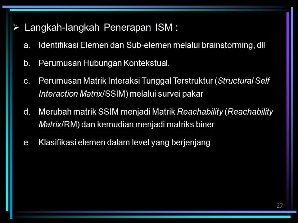 27  Langkah-langkah Penerapan ISM : a.Identifikasi Elemen dan Sub-elemen melalui brainstorming, dll b.Perumusan Hubungan Kontekstual. c.Perumusan Mat