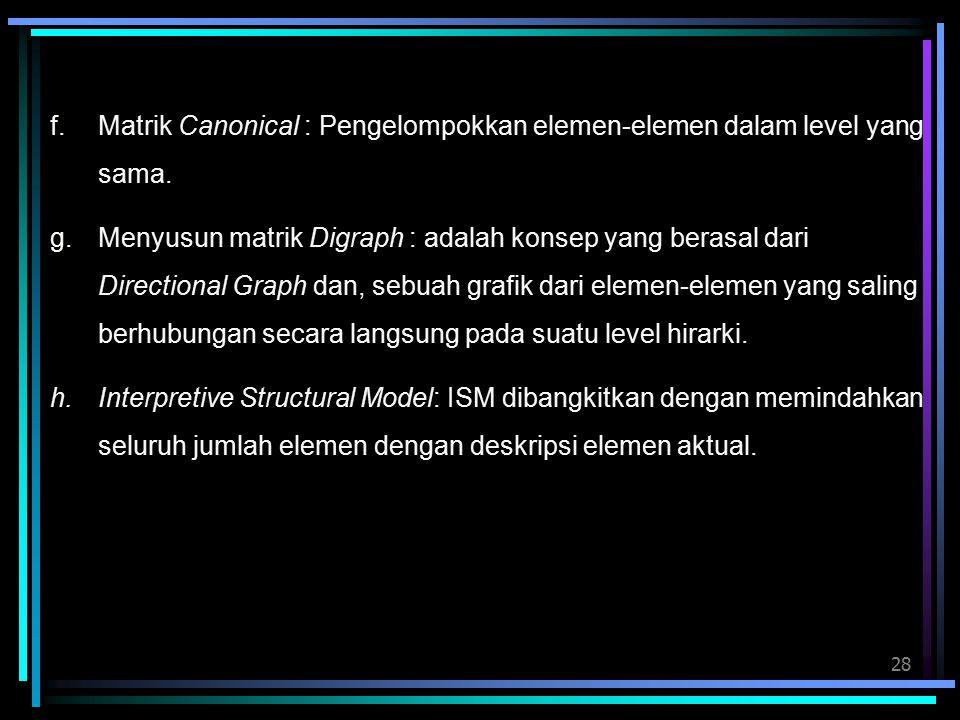 28 f.Matrik Canonical : Pengelompokkan elemen-elemen dalam level yang sama.
