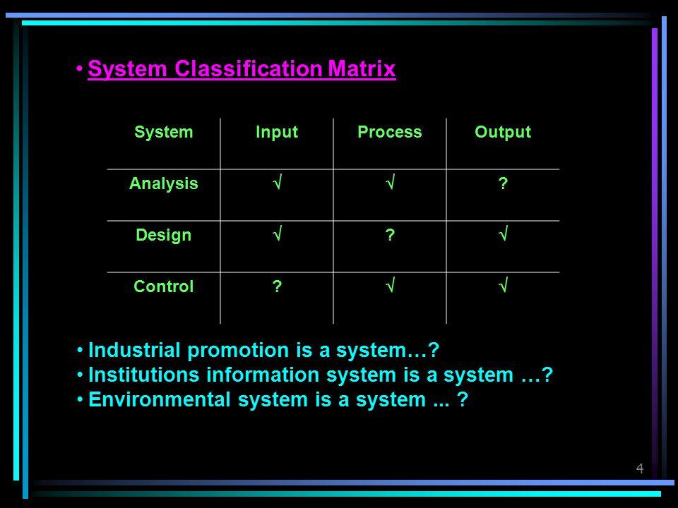 35 121110987654321 1VAAVVVVVAOV 2VAAAAAXAAA 3VAAOAVOVO 4VAAOOOVO 5VAAVVAO 6VAAOOA 7VAAVV 8VAAA 9VAA VA 11 V 12 Tabel : Contoh Structural Self Interaction Matrix (SSIM) Awal Elemen Tujuan Program Industrialisasi Pertanian