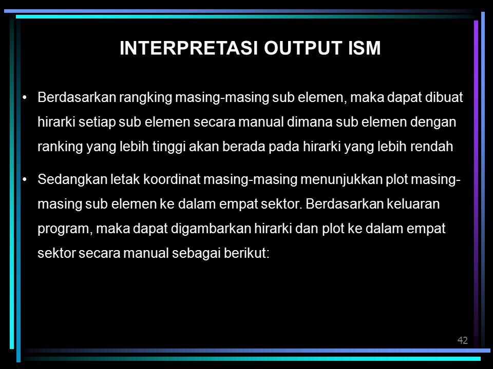 42 INTERPRETASI OUTPUT ISM Berdasarkan rangking masing-masing sub elemen, maka dapat dibuat hirarki setiap sub elemen secara manual dimana sub elemen