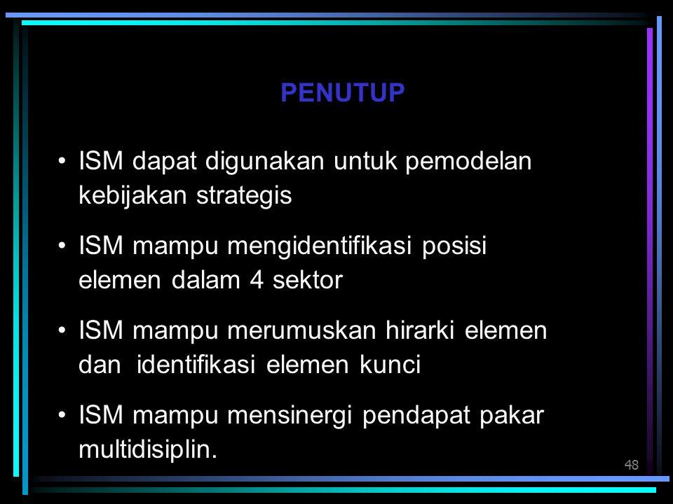 48 PENUTUP ISM dapat digunakan untuk pemodelan kebijakan strategis ISM mampu mengidentifikasi posisi elemen dalam 4 sektor ISM mampu merumuskan hirarki elemen dan identifikasi elemen kunci ISM mampu mensinergi pendapat pakar multidisiplin.