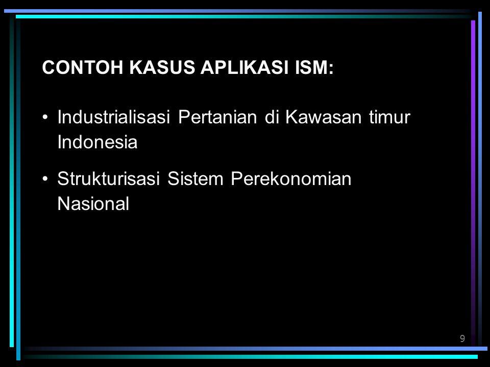 9 CONTOH KASUS APLIKASI ISM: Industrialisasi Pertanian di Kawasan timur Indonesia Strukturisasi Sistem Perekonomian Nasional