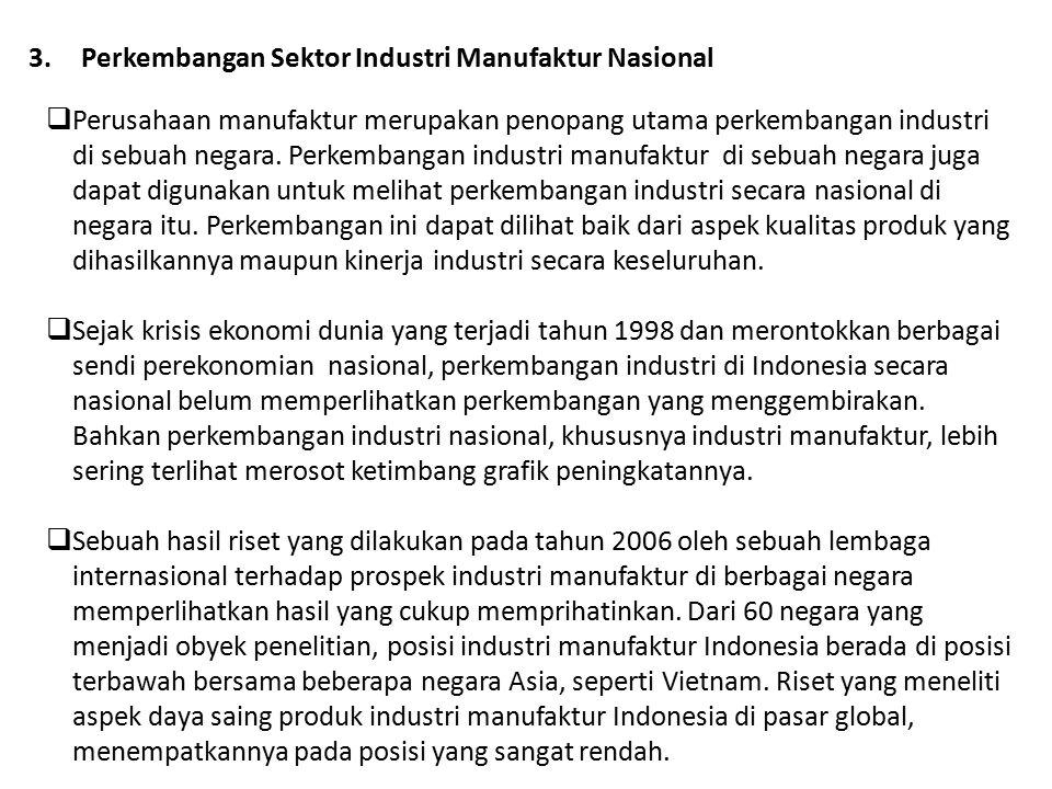  Perusahaan manufaktur merupakan penopang utama perkembangan industri di sebuah negara. Perkembangan industri manufaktur di sebuah negara juga dapat