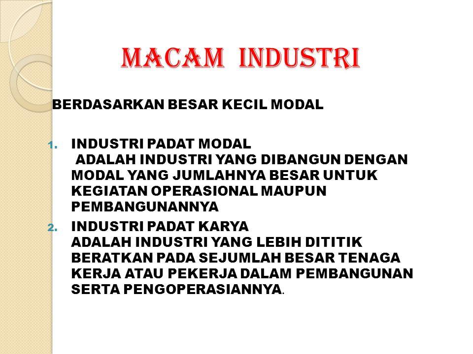 MACAM INDUSTRI BERDASARKAN PRODUKTIFITAS 1.