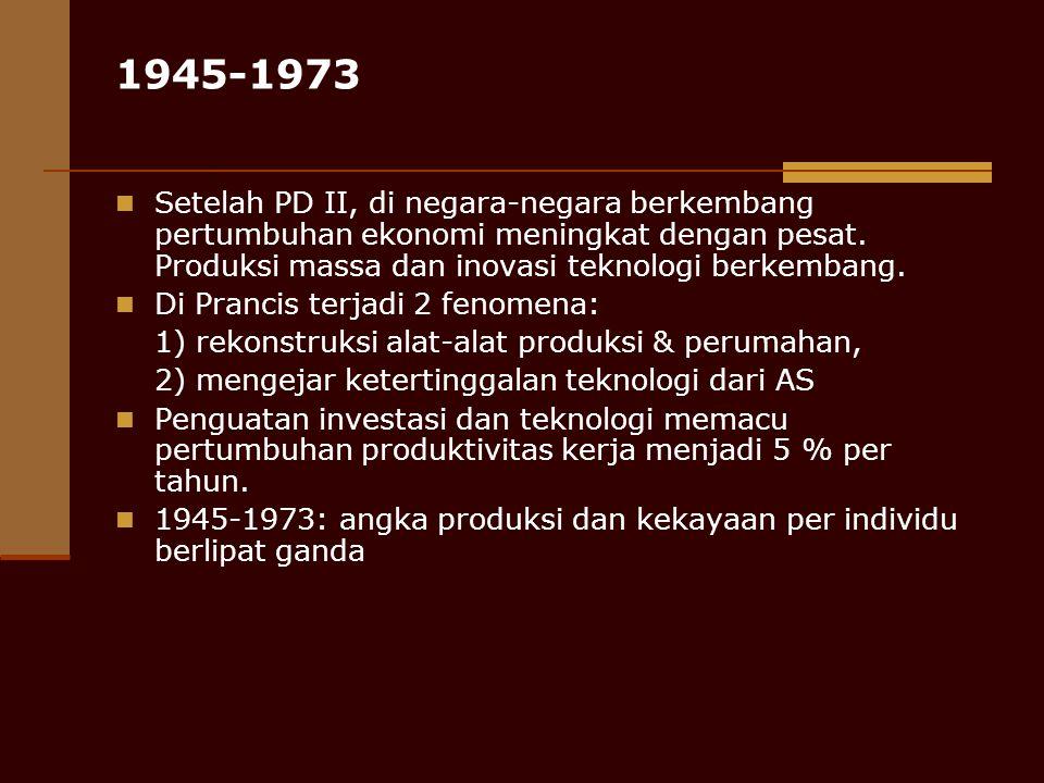 1945-1973 Setelah PD II, di negara-negara berkembang pertumbuhan ekonomi meningkat dengan pesat.