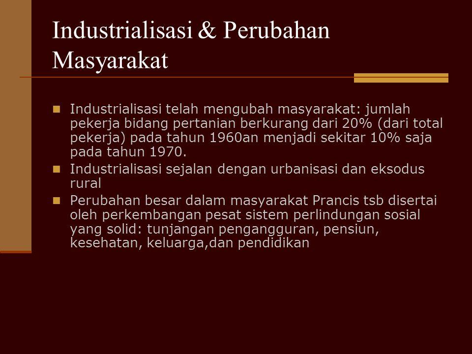 Industrialisasi & Perubahan Masyarakat Industrialisasi telah mengubah masyarakat: jumlah pekerja bidang pertanian berkurang dari 20% (dari total pekerja) pada tahun 1960an menjadi sekitar 10% saja pada tahun 1970.