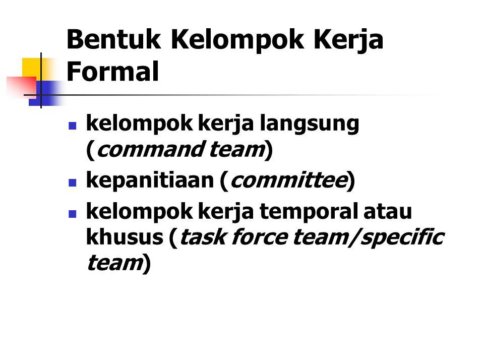 Bentuk Kelompok Kerja Formal kelompok kerja langsung (command team) kepanitiaan (committee) kelompok kerja temporal atau khusus (task force team/specific team)