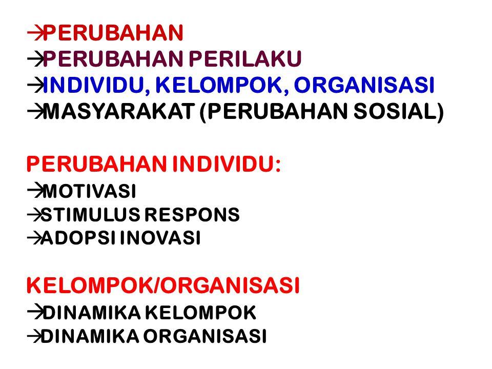  PERUBAHAN  PERUBAHAN PERILAKU  INDIVIDU, KELOMPOK, ORGANISASI  MASYARAKAT (PERUBAHAN SOSIAL) PERUBAHAN INDIVIDU:  MOTIVASI  STIMULUS RESPONS  ADOPSI INOVASI KELOMPOK/ORGANISASI  DINAMIKA KELOMPOK  DINAMIKA ORGANISASI