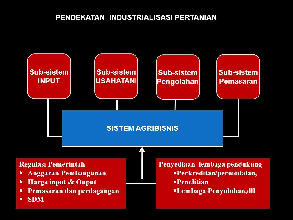 Sub-sistem INPUT Sub-sistem USAHATANI Sub-sistem Pengolahan Penyediaan lembaga pendukung  Perkreditan/permodalan,  Penelitian  Lembaga Penyuluhan,d