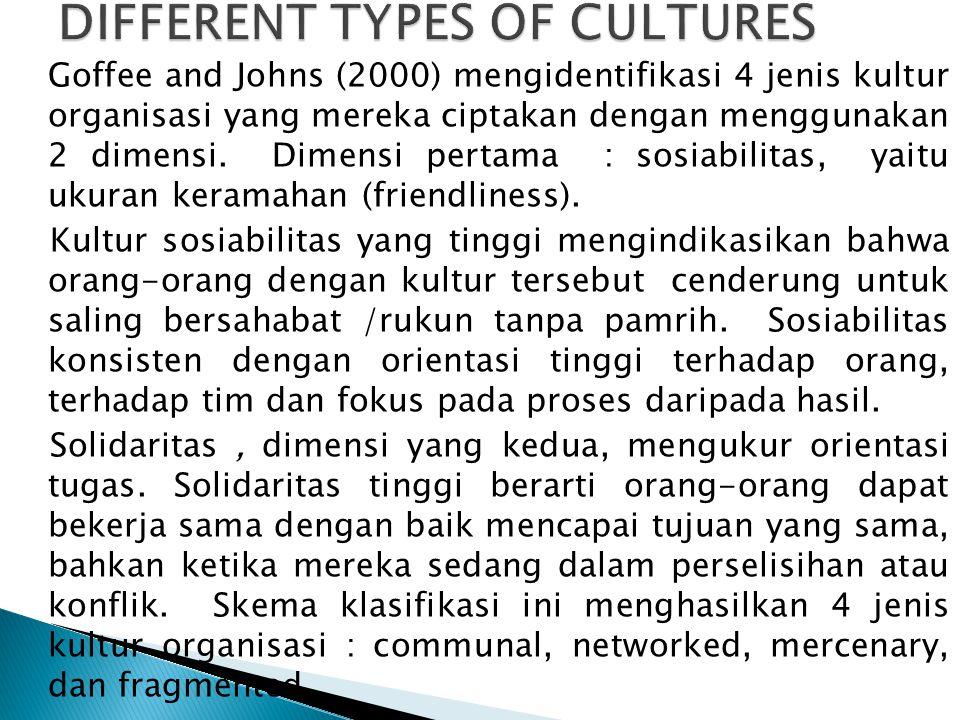 Goffee and Johns (2000) mengidentifikasi 4 jenis kultur organisasi yang mereka ciptakan dengan menggunakan 2 dimensi. Dimensi pertama : sosiabilitas,
