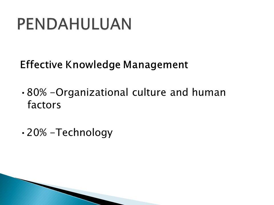 Lingkungan budaya organisasi memiliki peran penting dalam menentukan apakah yang terjadi terhadap manajemen pengetahuan di dalam organisasi tersebut.