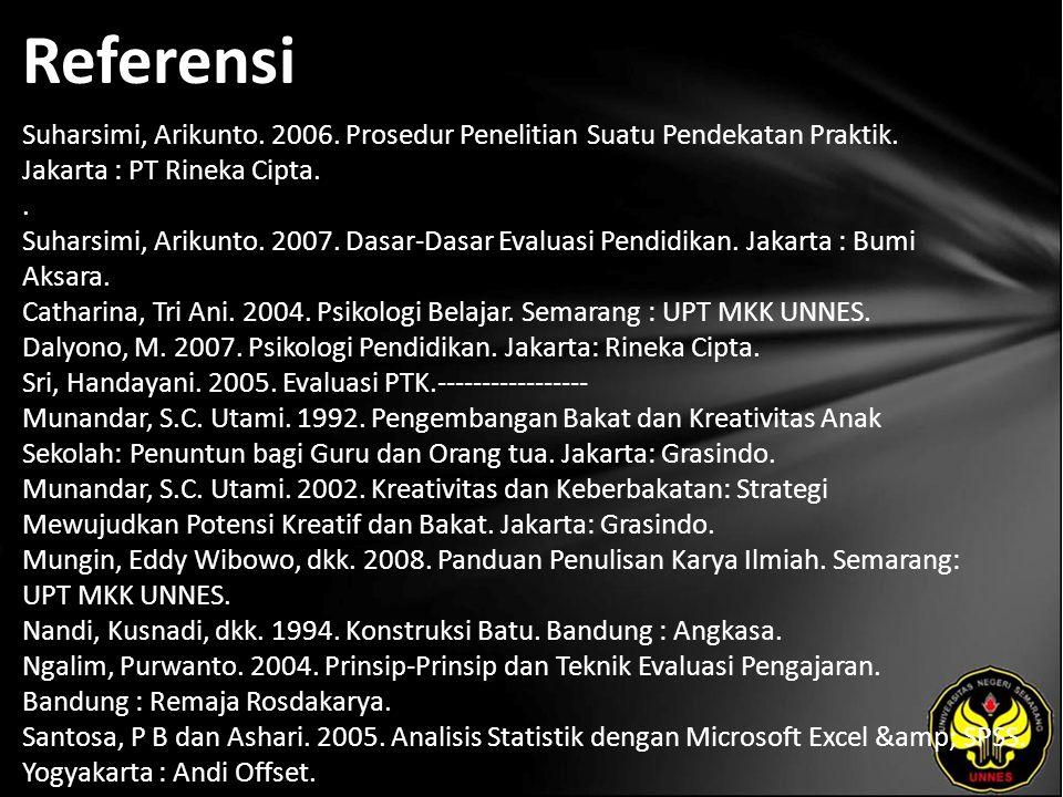 Referensi Suharsimi, Arikunto. 2006. Prosedur Penelitian Suatu Pendekatan Praktik.