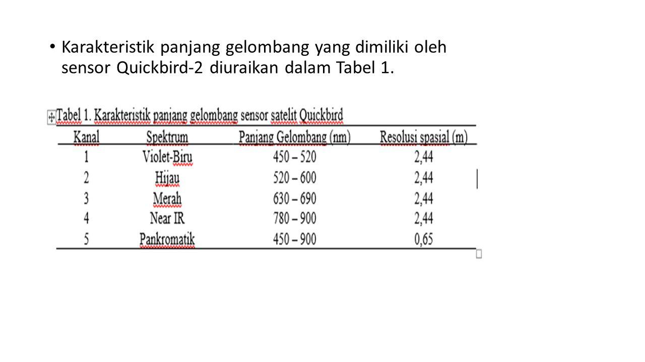 Karakteristik panjang gelombang yang dimiliki oleh sensor Quickbird-2 diuraikan dalam Tabel 1.