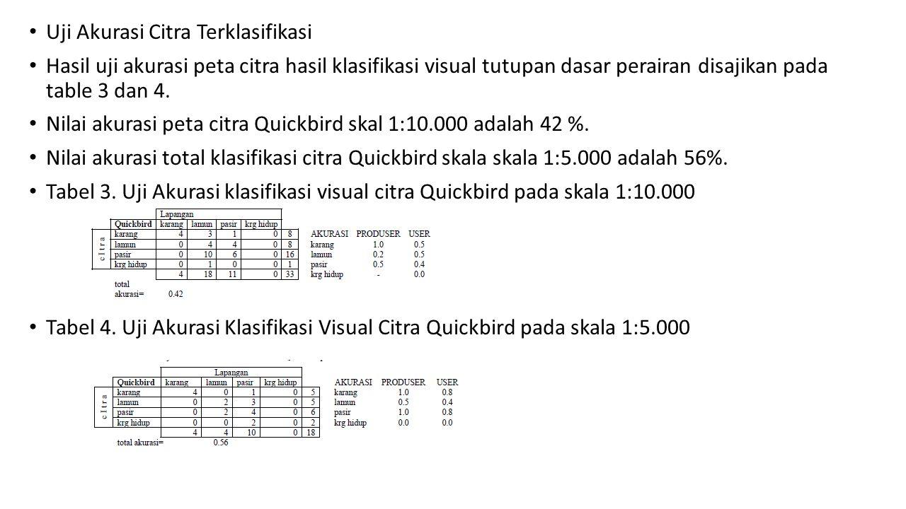 Uji Akurasi Citra Terklasifikasi Hasil uji akurasi peta citra hasil klasifikasi visual tutupan dasar perairan disajikan pada table 3 dan 4. Nilai akur