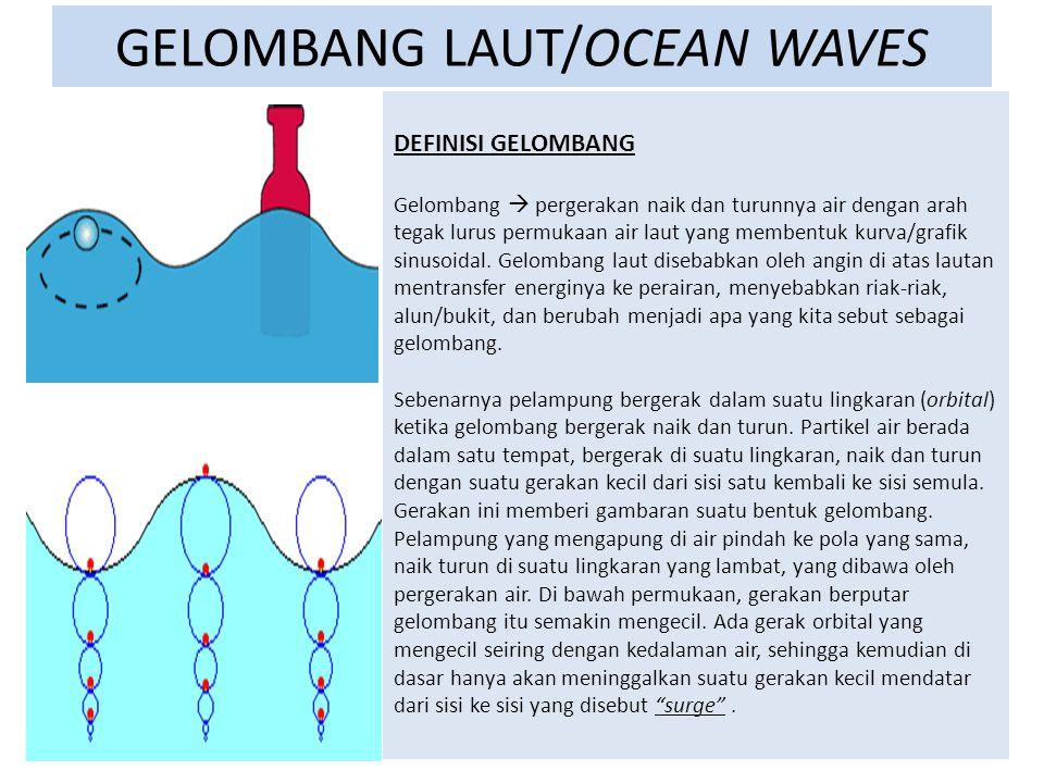 GELOMBANG LAUT/OCEAN WAVES DEFINISI GELOMBANG Gelombang  pergerakan naik dan turunnya air dengan arah tegak lurus permukaan air laut yang membentuk k