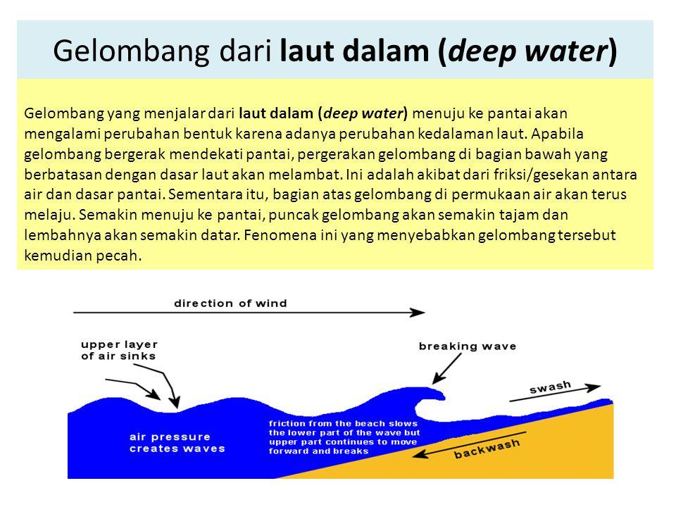 Gelombang dari laut dalam (deep water) Gelombang yang menjalar dari laut dalam (deep water) menuju ke pantai akan mengalami perubahan bentuk karena ad