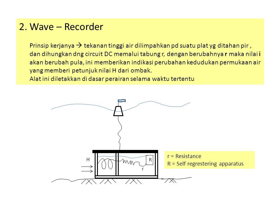 2.Wave – Recorder Prinsip kerjanya  tekanan tinggi air dilimpahkan pd suatu plat yg ditahan pir, dan dihungkan dng circuit DC memalui tabung r, denga