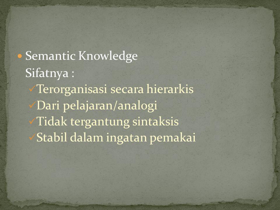 Semantic Knowledge Sifatnya : Terorganisasi secara hierarkis Dari pelajaran/analogi Tidak tergantung sintaksis Stabil dalam ingatan pemakai