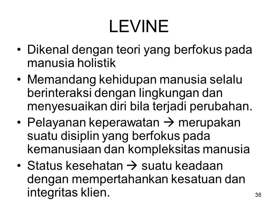 36 LEVINE Dikenal dengan teori yang berfokus pada manusia holistik Memandang kehidupan manusia selalu berinteraksi dengan lingkungan dan menyesuaikan