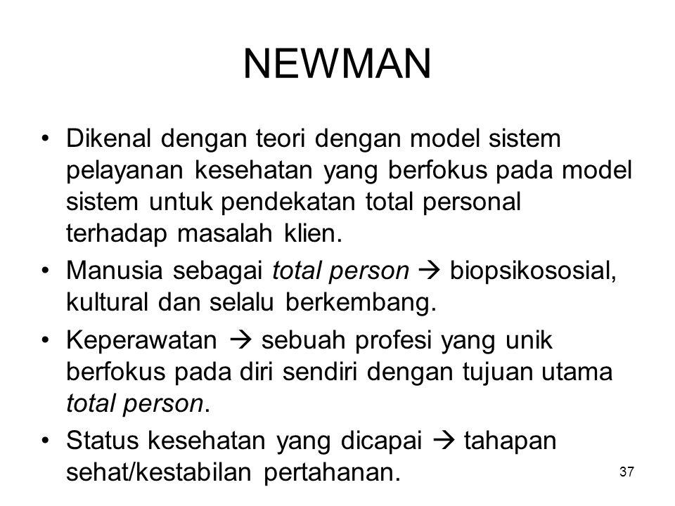 37 NEWMAN Dikenal dengan teori dengan model sistem pelayanan kesehatan yang berfokus pada model sistem untuk pendekatan total personal terhadap masala