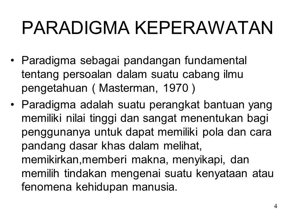 4 PARADIGMA KEPERAWATAN Paradigma sebagai pandangan fundamental tentang persoalan dalam suatu cabang ilmu pengetahuan ( Masterman, 1970 ) Paradigma ad
