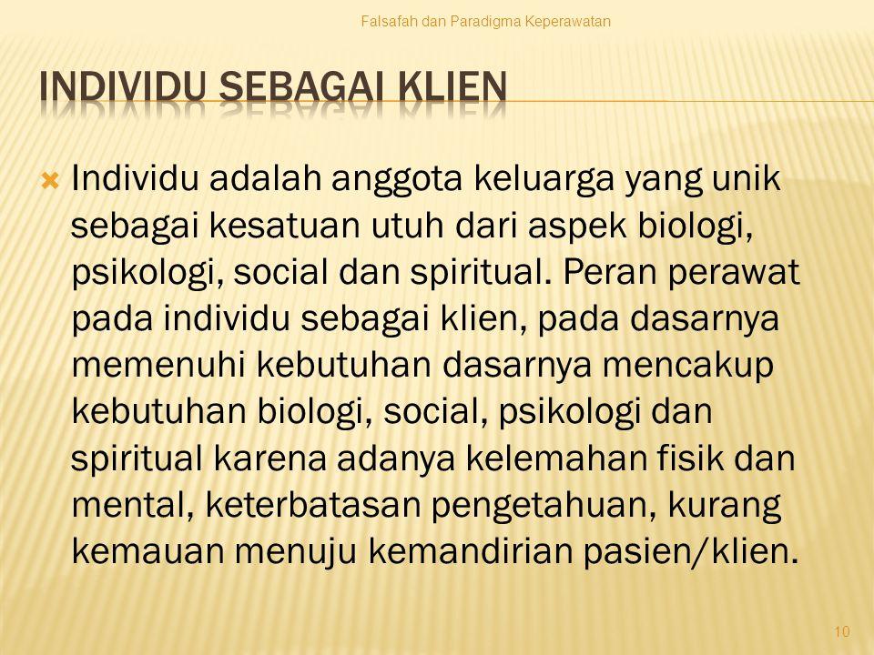  Individu adalah anggota keluarga yang unik sebagai kesatuan utuh dari aspek biologi, psikologi, social dan spiritual.
