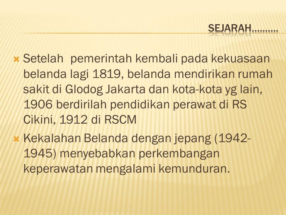  Setelah pemerintah kembali pada kekuasaan belanda lagi 1819, belanda mendirikan rumah sakit di Glodog Jakarta dan kota-kota yg lain, 1906 berdirilah