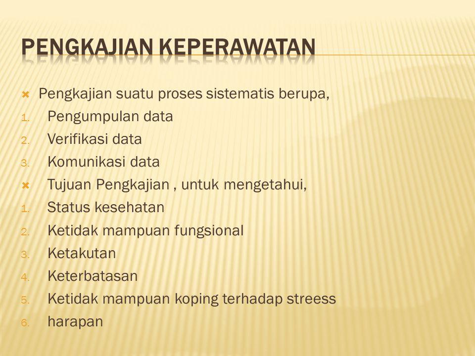  Pengkajian suatu proses sistematis berupa, 1. Pengumpulan data 2. Verifikasi data 3. Komunikasi data  Tujuan Pengkajian, untuk mengetahui, 1. Statu
