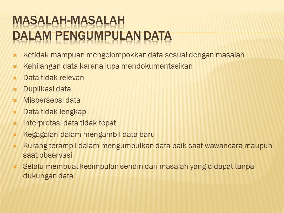  Ketidak mampuan mengelompokkan data sesuai dengan masalah  Kehilangan data karena lupa mendokumentasikan  Data tidak relevan  Duplikasi data  Mi