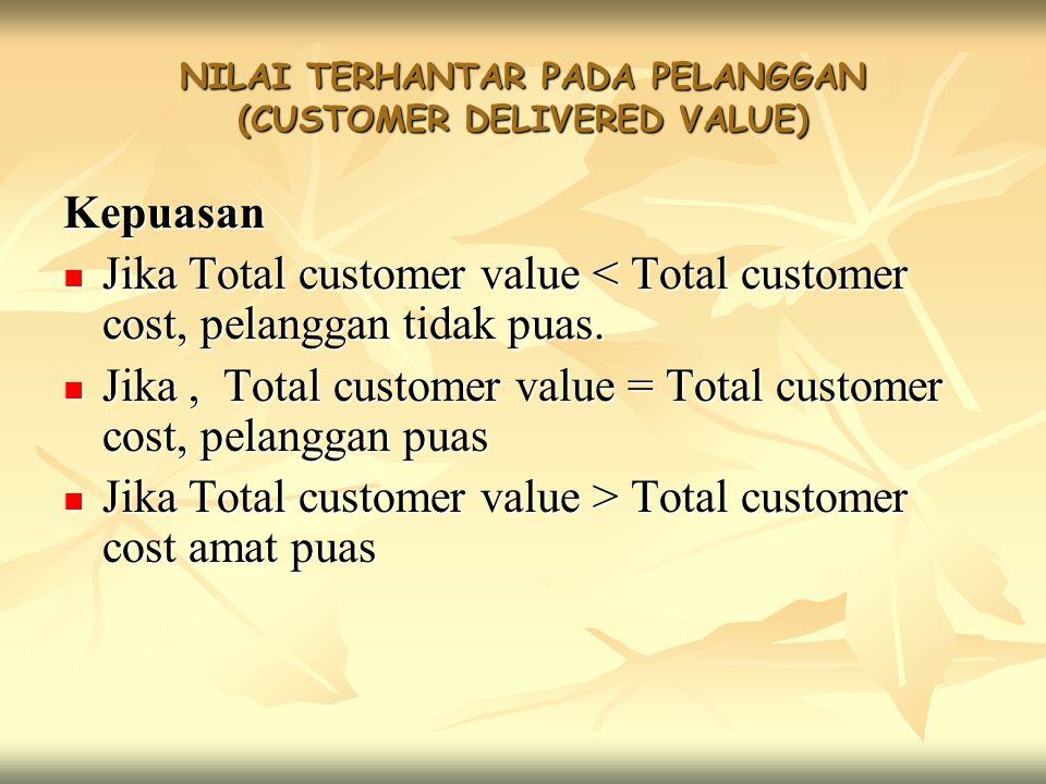 NILAI TERHANTAR PADA PELANGGAN (CUSTOMER DELIVERED VALUE) Kepuasan Jika Total customer value < Total customer cost, pelanggan tidak puas.